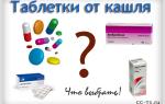 Эффективные дешевые таблетки от кашля для детей и взрослых